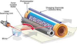 Internal Fotocopy yang harus anda perhatikan